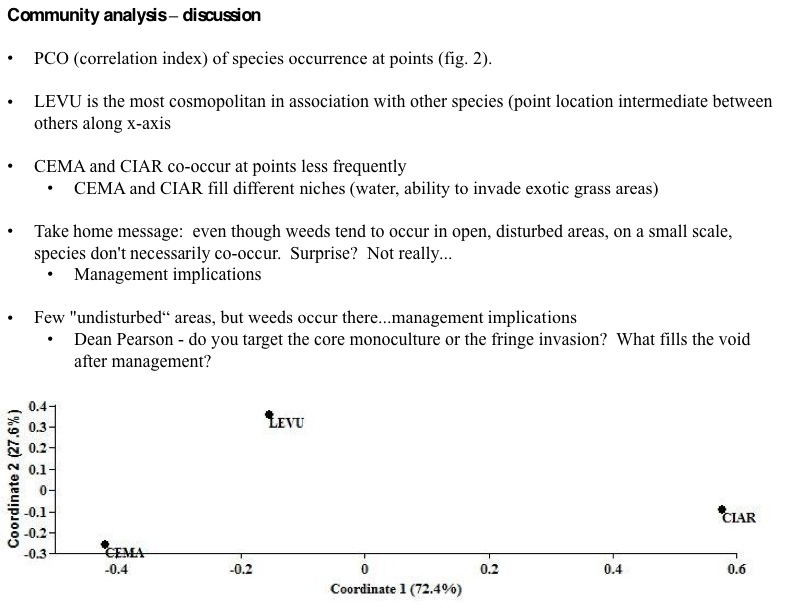 Community analysis – discussion • PCO (correlation index) of species occurrence at points (fig. 2).